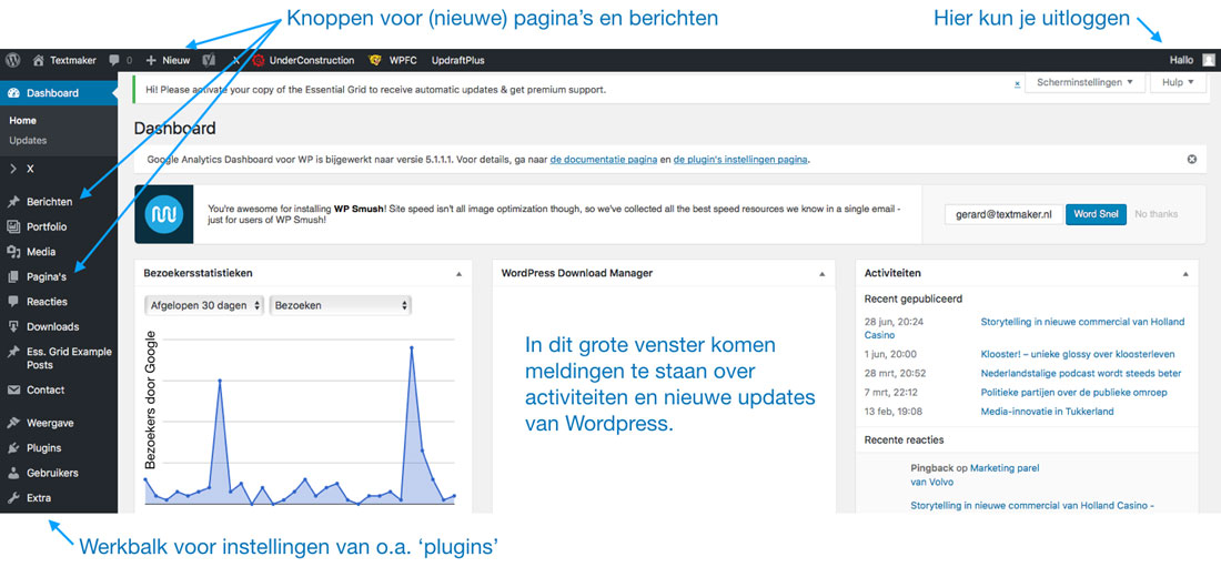 Voorbeeld-Dashboardvenster-Wordpress